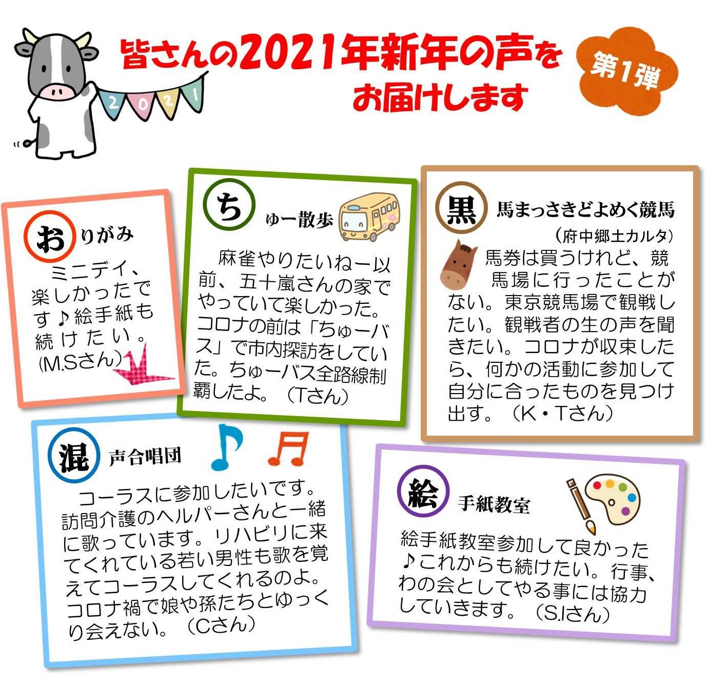 Topic210209